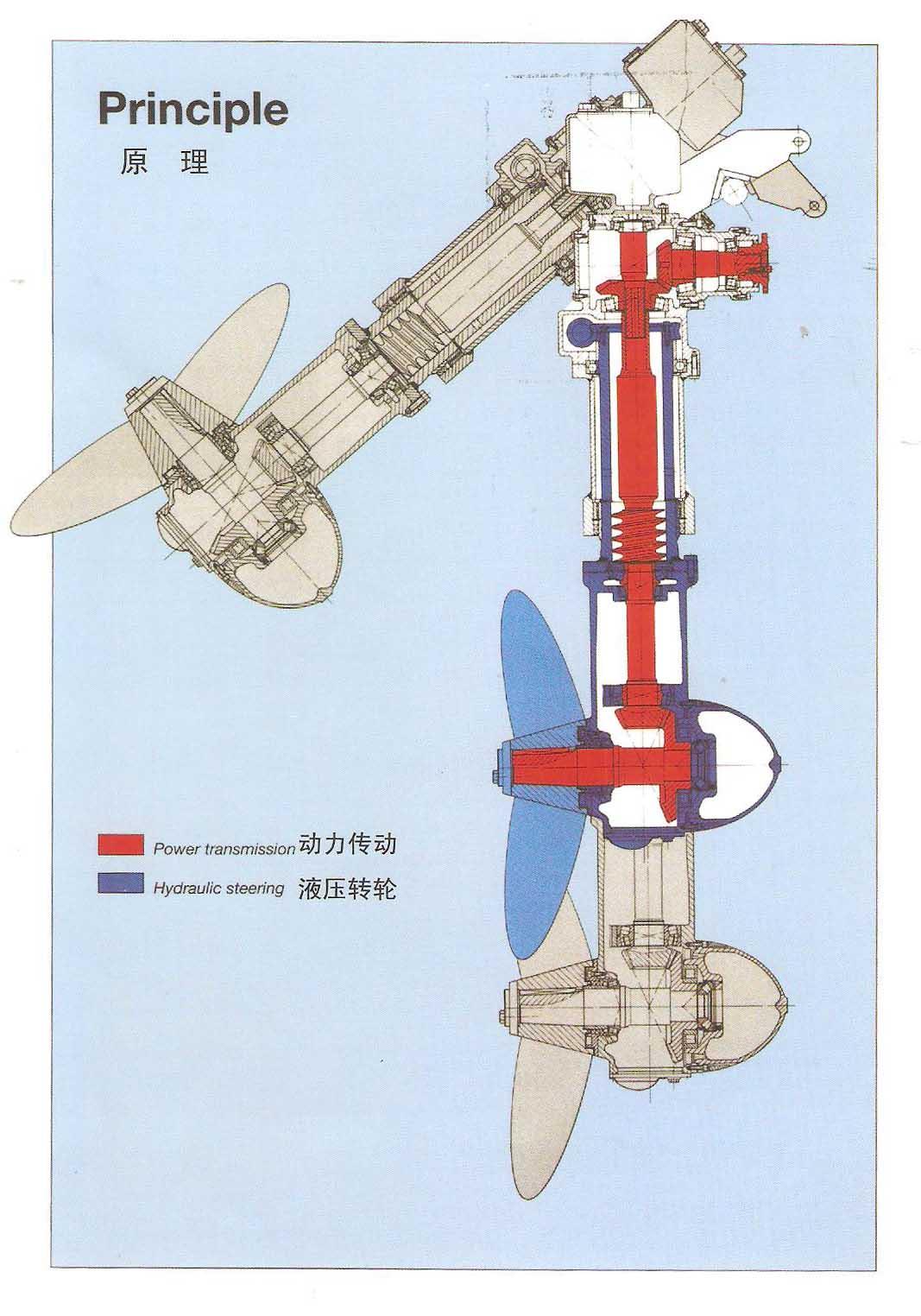 Ptc Marine Co Ltd Rudder Propeller